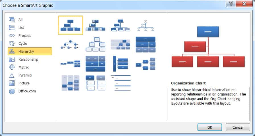 Microsoft Powerpoint  Organisation Charts  Base Training